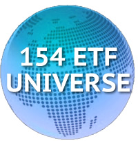 Our ETF Investment Universe includes 154 low-cost exchange traded funds