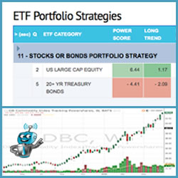 The Stocks or Bonds ETF