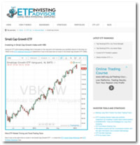 Free real-time ETF charts that also focus on a long term investment strategt